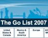 Golist2007